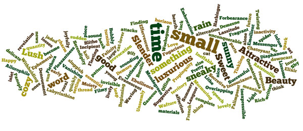 Wordle: Beautiful Words